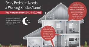 Beep Sleep smoke CROPPED alarm