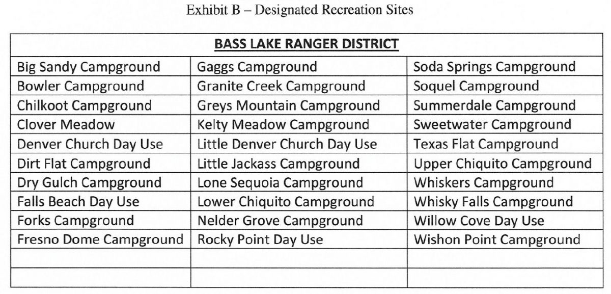 Designated Recreation Sites Bass Lake District