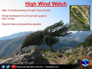 NWS High Wind Watch