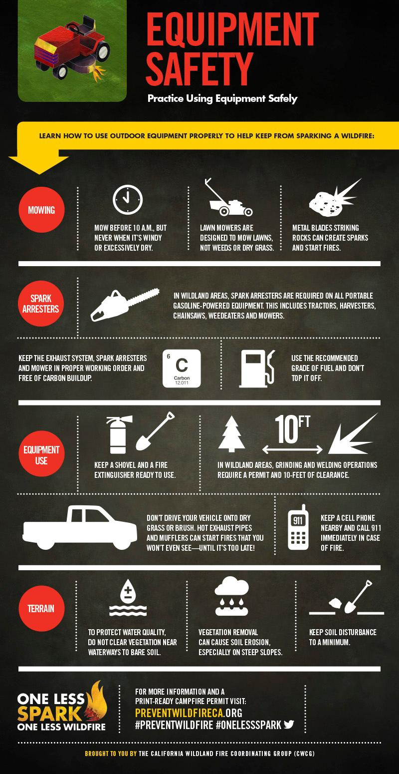 Equipment safety graphic - Cal Fire