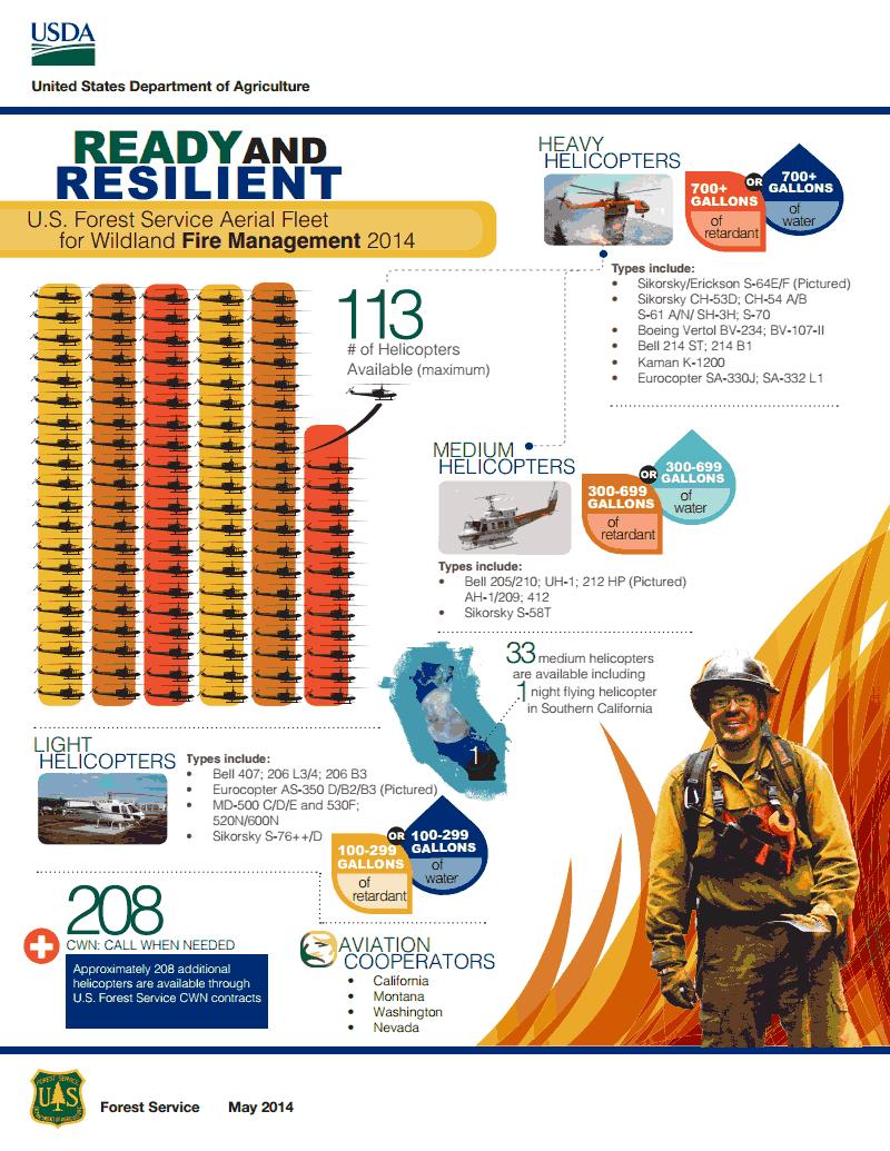 Forest Service Aircraft Ready and Resilient page 2 2014