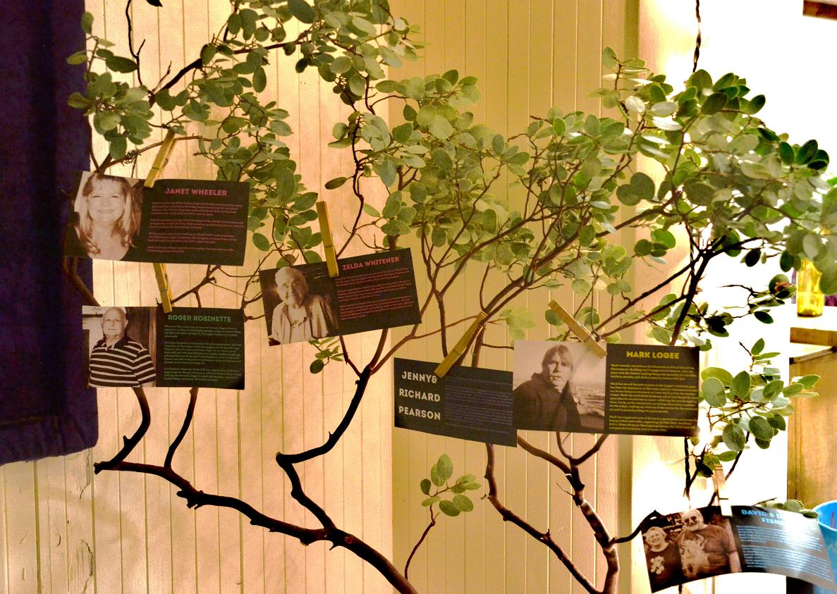 Tree of Candidates for Citizen of the Year 2013